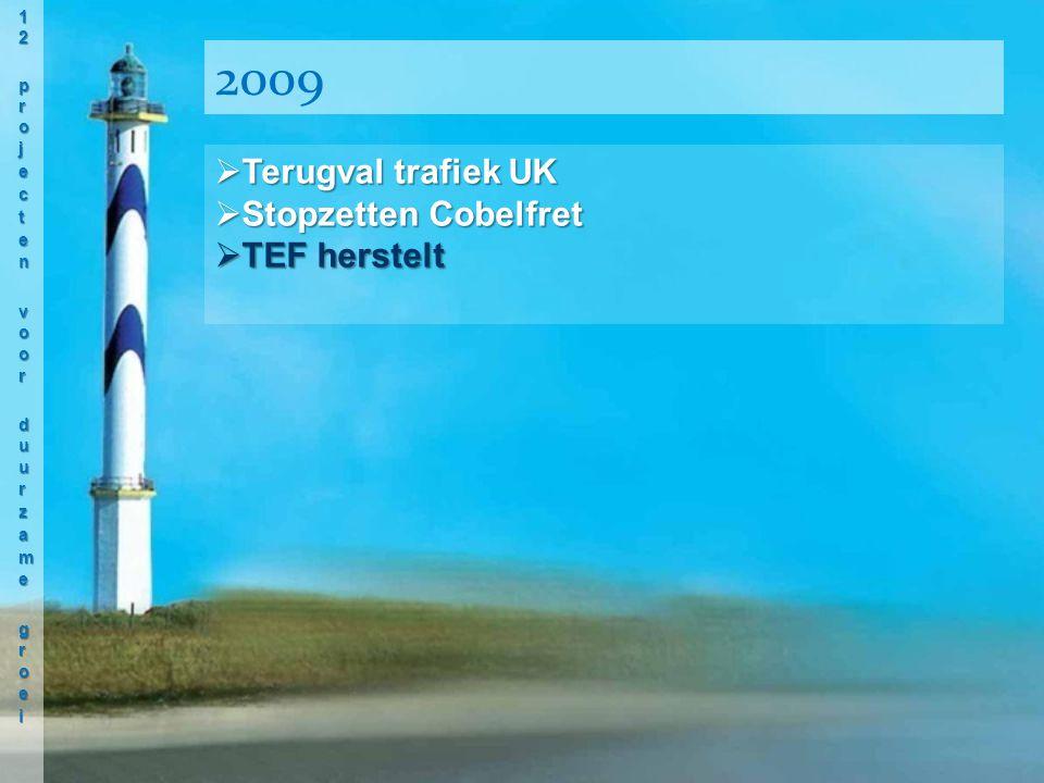  Terugval trafiek UK  Stopzetten Cobelfret  TEF herstelt 2009