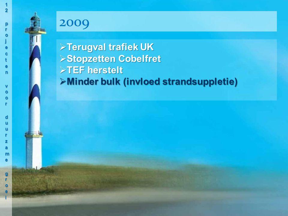  Terugval trafiek UK  Stopzetten Cobelfret  TEF herstelt  Minder bulk (invloed strandsuppletie) 2009