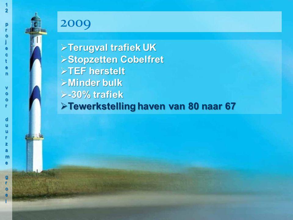  Terugval trafiek UK  Stopzetten Cobelfret  TEF herstelt  Minder bulk  -30% trafiek  Tewerkstelling haven van 80 naar 67 2009