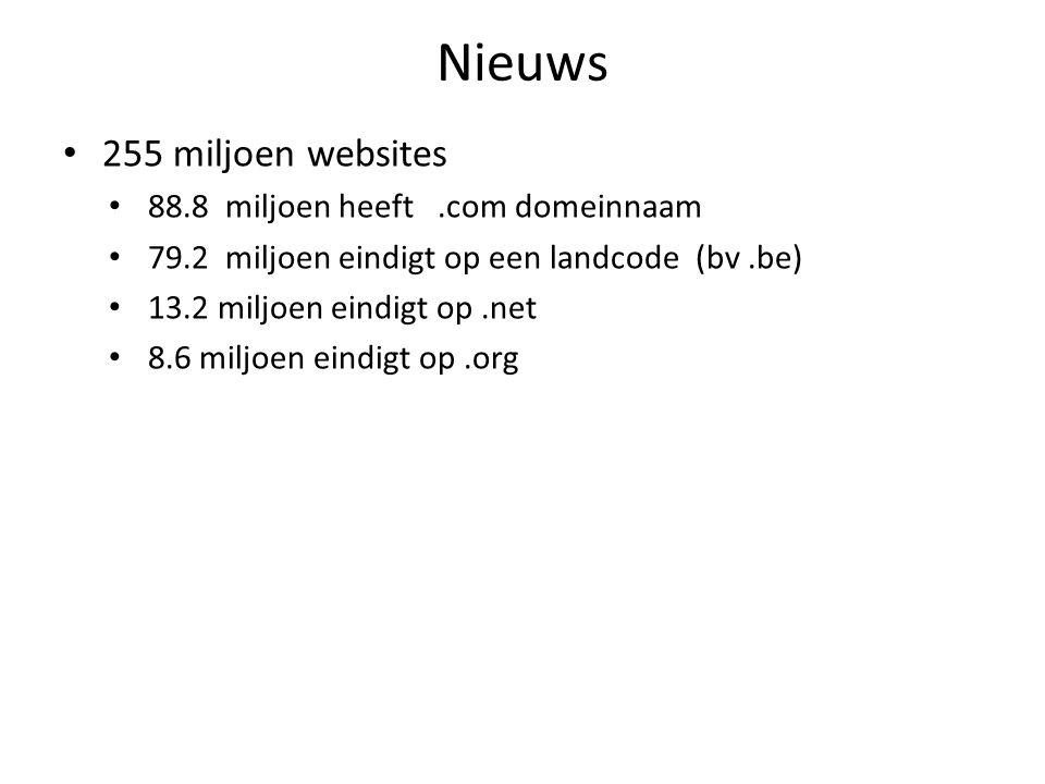 Nieuws 255 miljoen websites 88.8 miljoen heeft.com domeinnaam 79.2 miljoen eindigt op een landcode (bv.be) 13.2 miljoen eindigt op.net 8.6 miljoen eindigt op.org