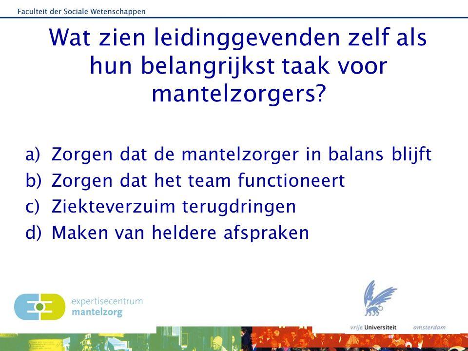 Wat zien leidinggevenden zelf als hun belangrijkst taak voor mantelzorgers? a)Zorgen dat de mantelzorger in balans blijft b)Zorgen dat het team functi