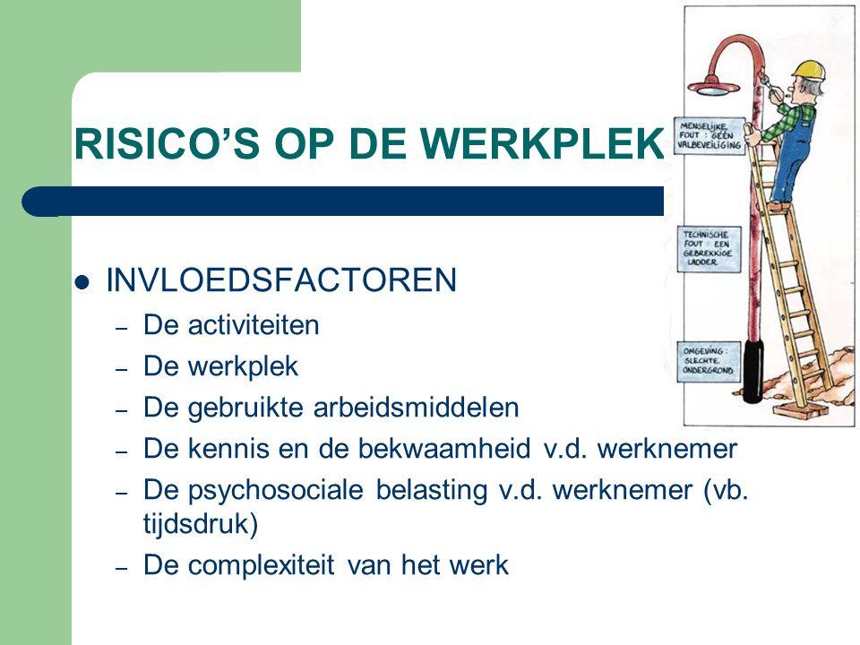 RISICO'S OP DE WERKPLEK INVLOEDSFACTOREN – De activiteiten – De werkplek – De gebruikte arbeidsmiddelen – De kennis en de bekwaamheid v.d. werknemer –