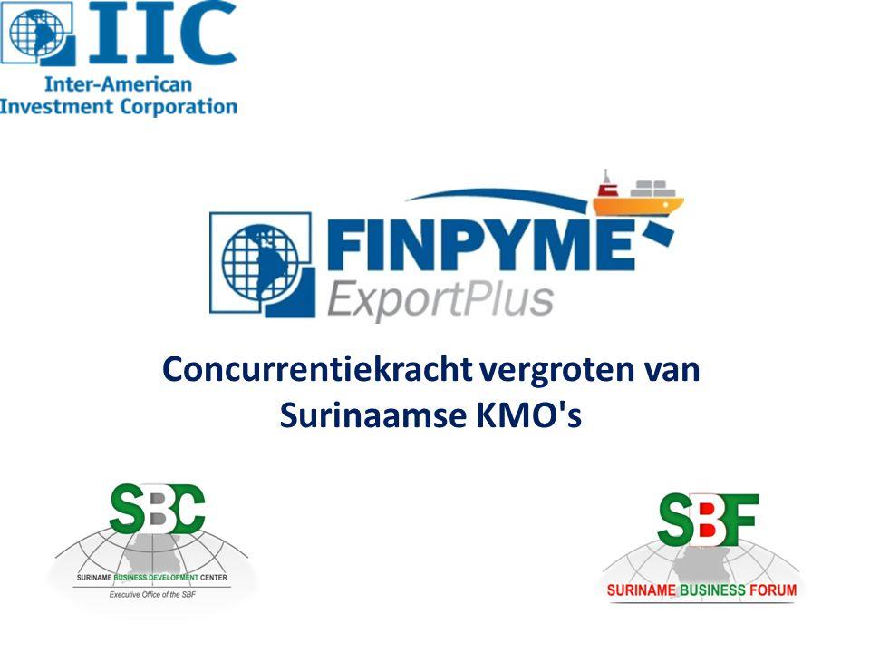 Concurrentiekracht vergroten van Surinaamse KMO's