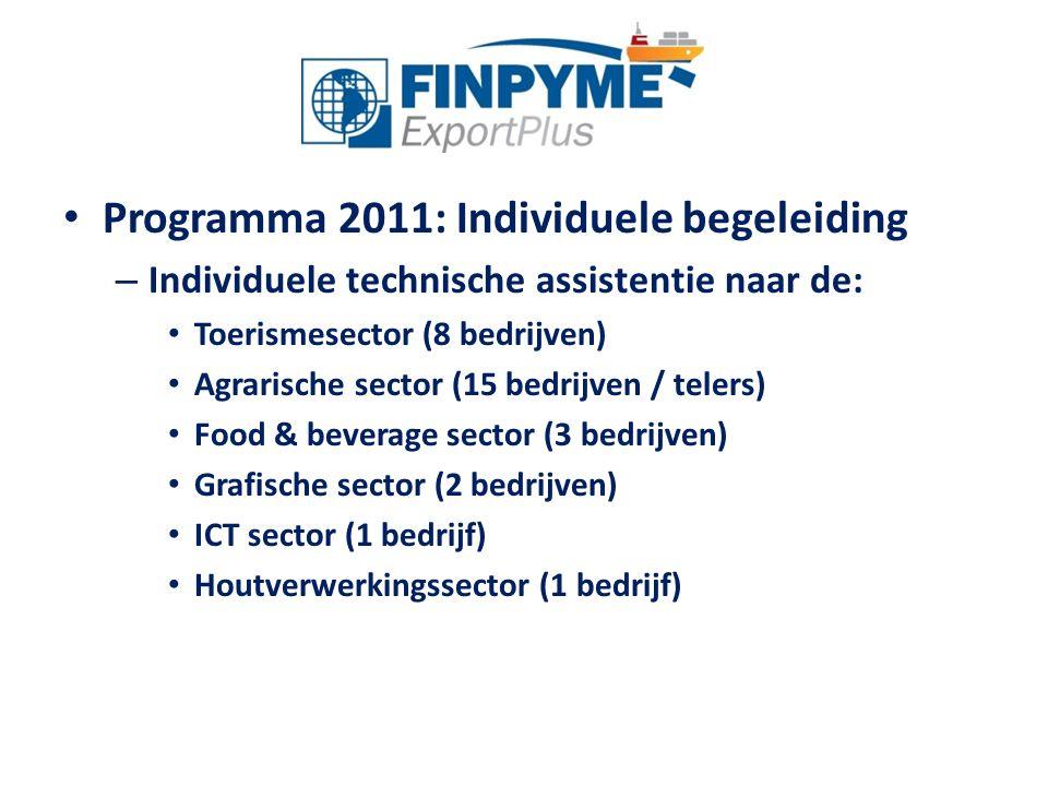 Programma 2011: Individuele begeleiding – Individuele technische assistentie naar de: Toerismesector (8 bedrijven) Agrarische sector (15 bedrijven / t