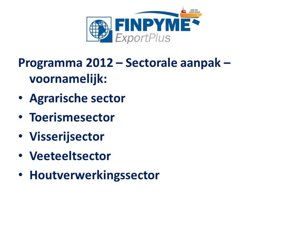 Programma 2012 – Sectorale aanpak – voornamelijk: Agrarische sector Toerismesector Visserijsector Veeteeltsector Houtverwerkingssector