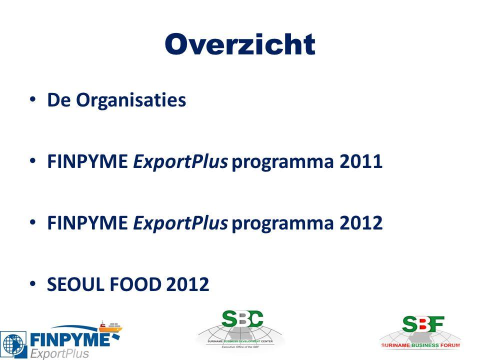 Overzicht De Organisaties FINPYME ExportPlus programma 2011 FINPYME ExportPlus programma 2012 SEOUL FOOD 2012