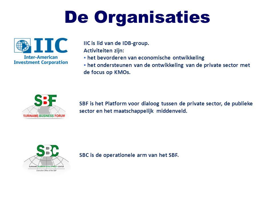 De Organisaties IIC is lid van de IDB-group. Activiteiten zijn:  het bevorderen van economische ontwikkeling  het ondersteunen van de ontwikkeling v