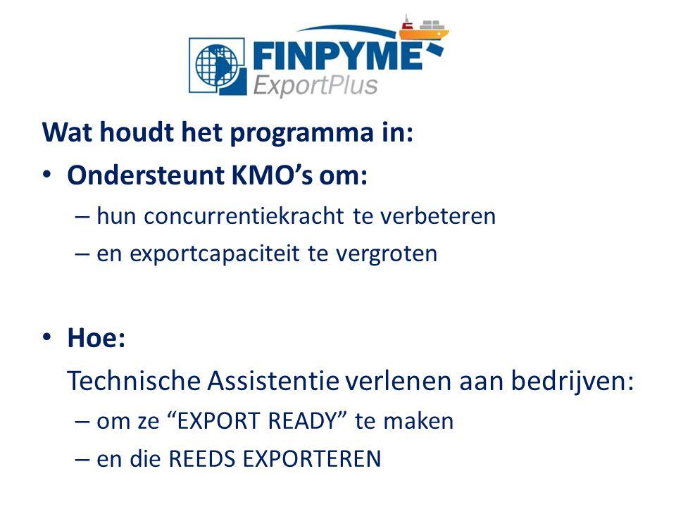 Wat houdt het programma in: Ondersteunt KMO's om: – hun concurrentiekracht te verbeteren – en exportcapaciteit te vergroten Hoe: Technische Assistenti