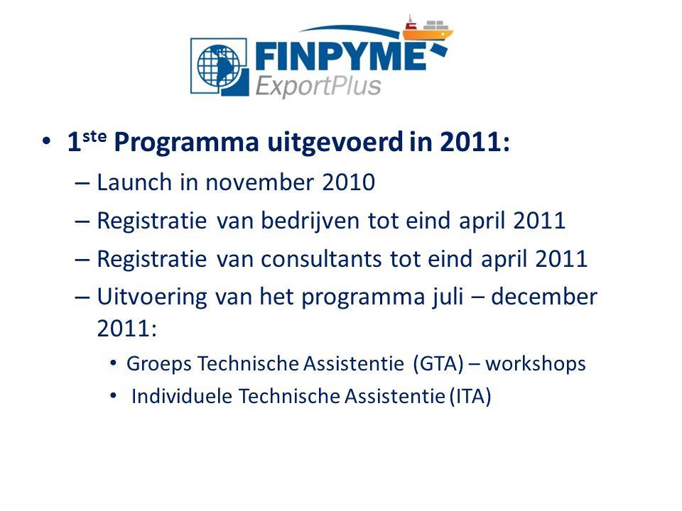 1 ste Programma uitgevoerd in 2011: – Launch in november 2010 – Registratie van bedrijven tot eind april 2011 – Registratie van consultants tot eind a