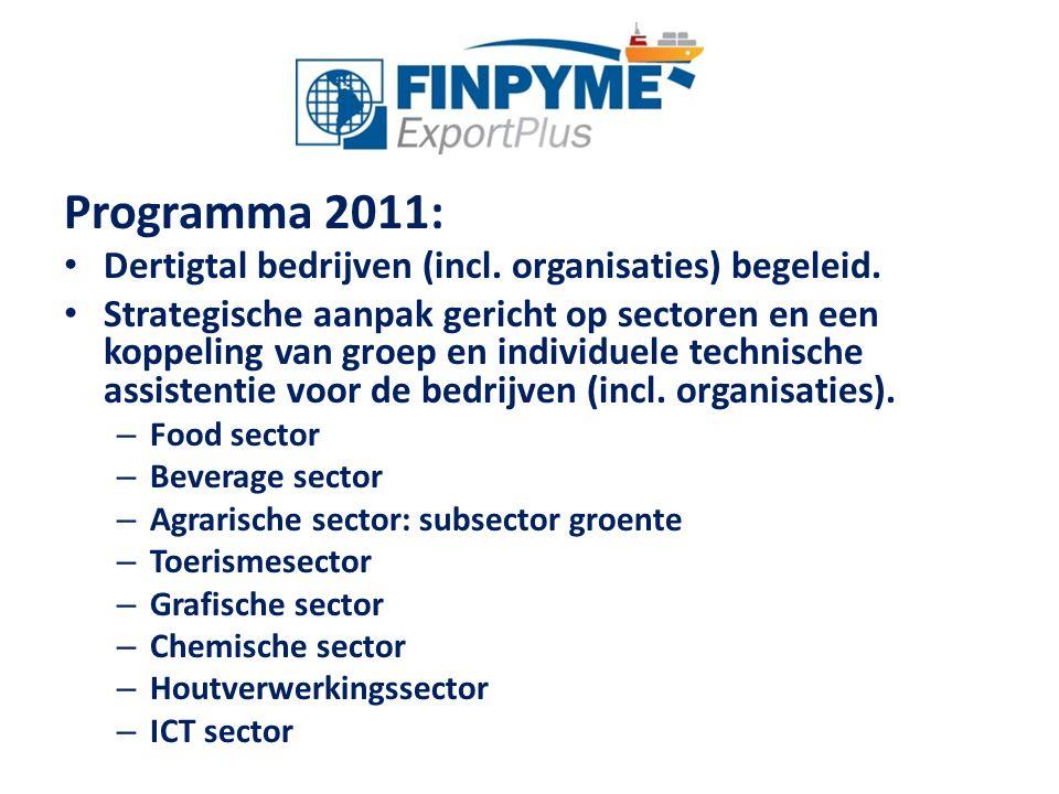Programma 2011: Dertigtal bedrijven (incl. organisaties) begeleid. Strategische aanpak gericht op sectoren en een koppeling van groep en individuele t