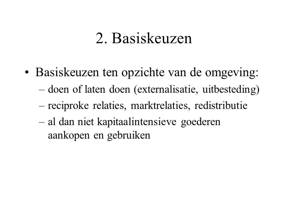 2. Basiskeuzen Basiskeuzen ten opzichte van de omgeving: –doen of laten doen (externalisatie, uitbesteding) –reciproke relaties, marktrelaties, redist