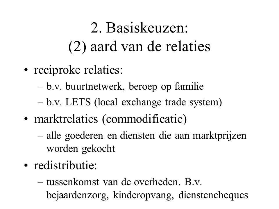 2. Basiskeuzen: (2) aard van de relaties reciproke relaties: –b.v. buurtnetwerk, beroep op familie –b.v. LETS (local exchange trade system) marktrelat