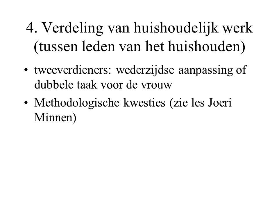 4. Verdeling van huishoudelijk werk (tussen leden van het huishouden) tweeverdieners: wederzijdse aanpassing of dubbele taak voor de vrouw Methodologi