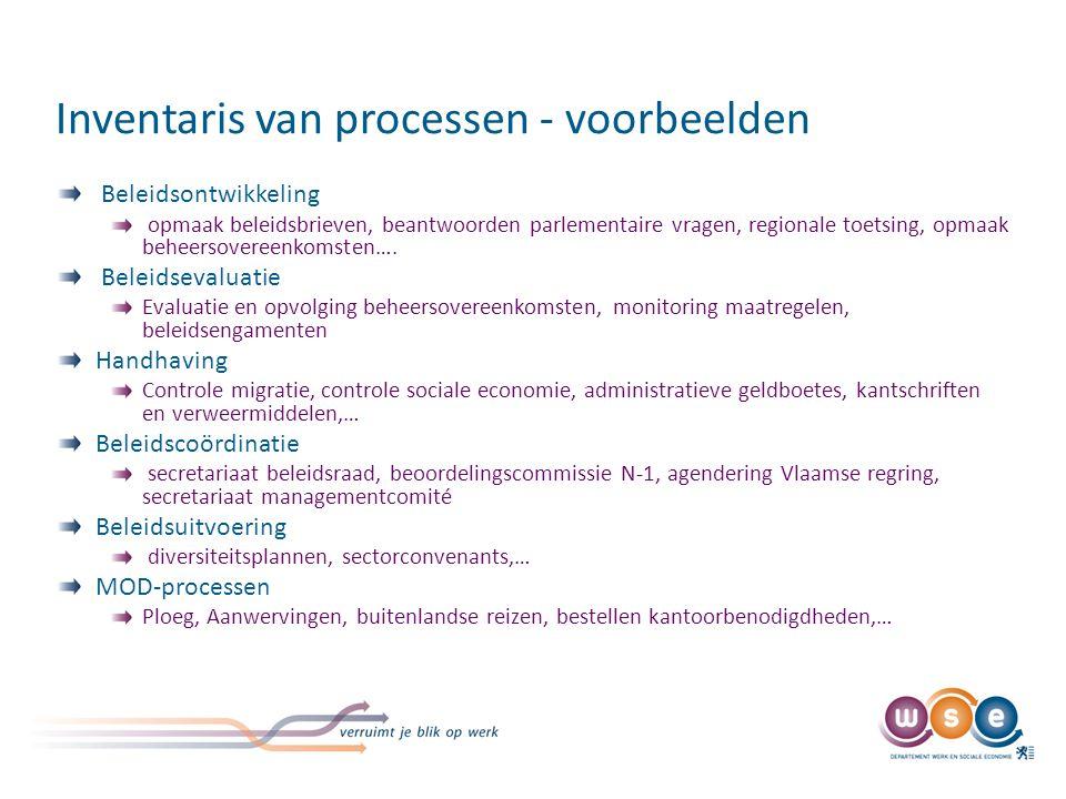 Inventaris van processen - voorbeelden Beleidsontwikkeling opmaak beleidsbrieven, beantwoorden parlementaire vragen, regionale toetsing, opmaak beheer