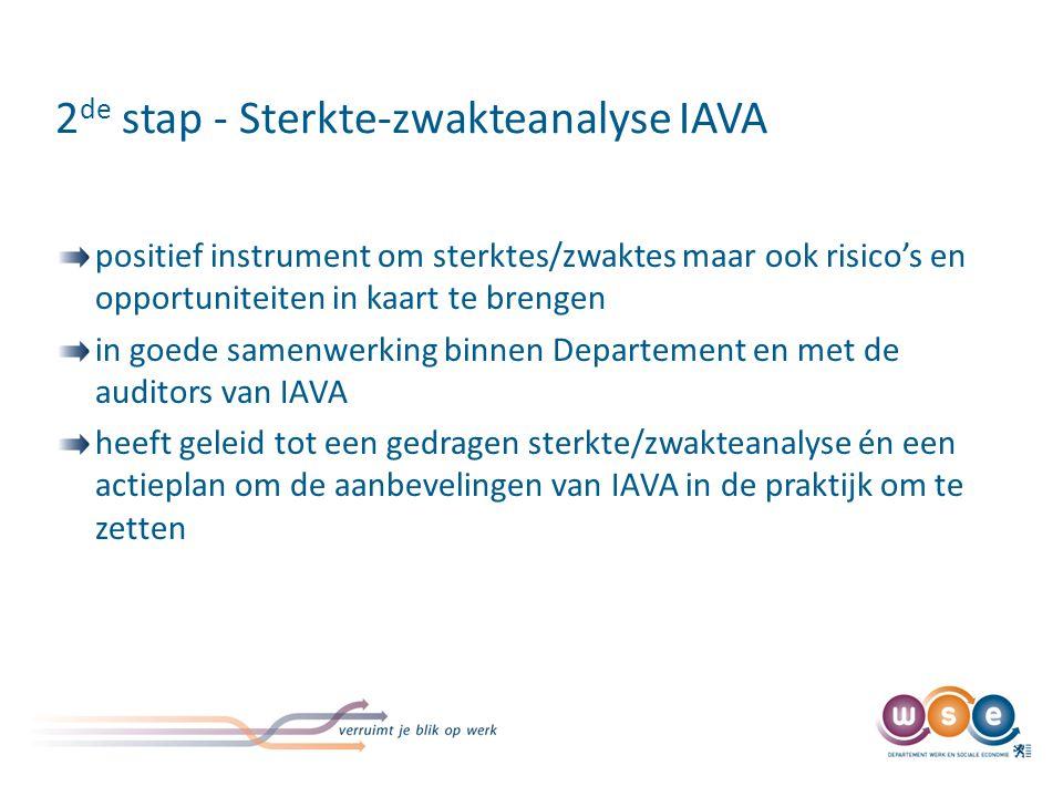 2 de stap - Sterkte-zwakteanalyse IAVA positief instrument om sterktes/zwaktes maar ook risico's en opportuniteiten in kaart te brengen in goede samen