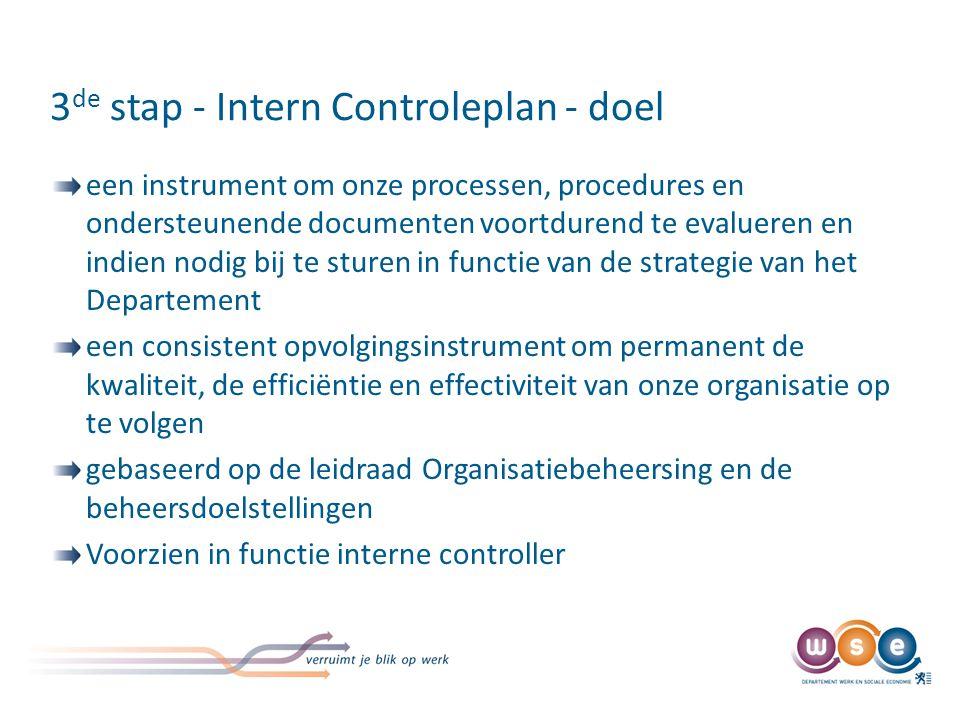 3 de stap - Intern Controleplan - doel een instrument om onze processen, procedures en ondersteunende documenten voortdurend te evalueren en indien no
