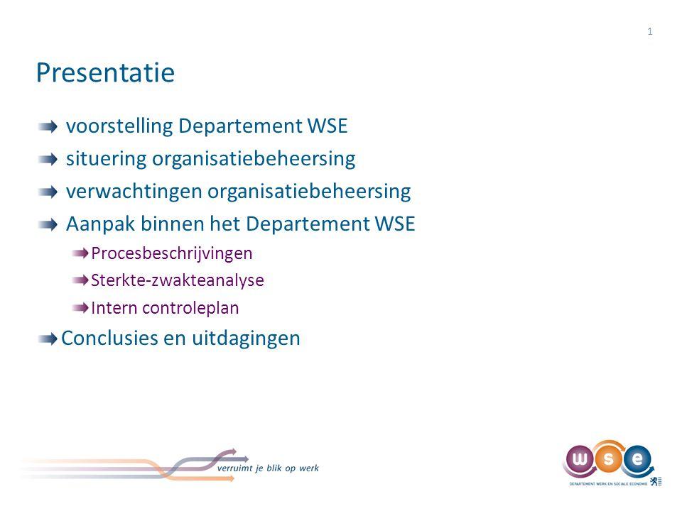 Presentatie voorstelling Departement WSE situering organisatiebeheersing verwachtingen organisatiebeheersing Aanpak binnen het Departement WSE Procesb