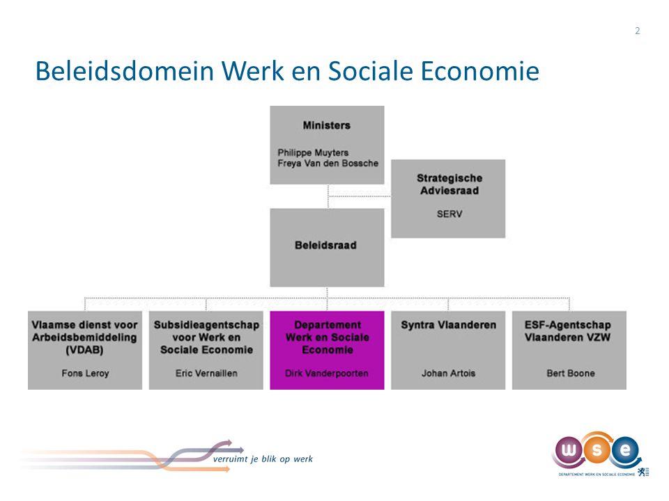 Beleidsdomein Werk en Sociale Economie 2