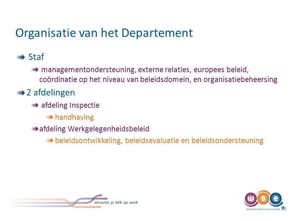 Organisatie van het Departement Staf managementondersteuning, externe relaties, europees beleid, coördinatie op het niveau van beleidsdomein, en organ