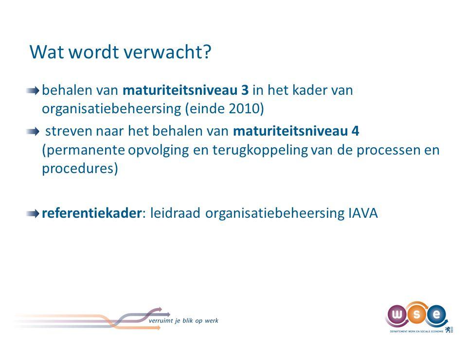 Hoe aangepakt binnen Departement WSE Continue sinds 2008 inventarisatie processen en risicoanalyse stap 1 2009 IAVA-sterkte/zwakteanalyse en actieplan stap 2 2010 intern controle/organisatiebeheersingsplan stap 3