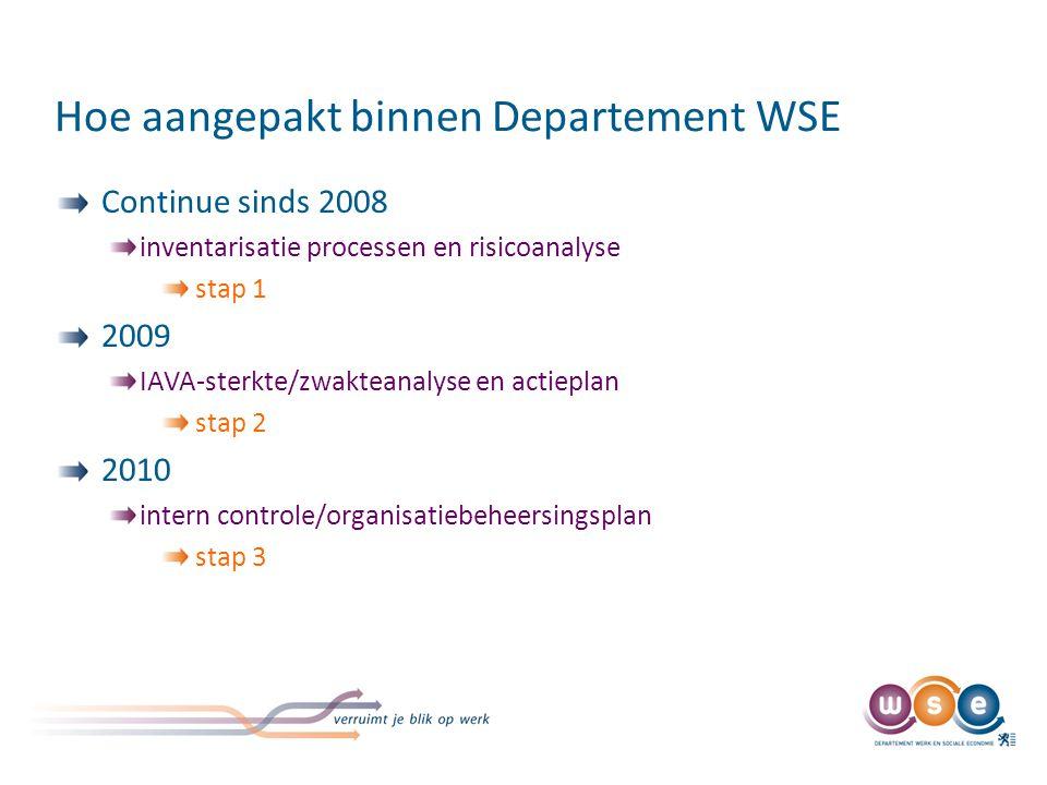 Hoe aangepakt binnen Departement WSE Continue sinds 2008 inventarisatie processen en risicoanalyse stap 1 2009 IAVA-sterkte/zwakteanalyse en actieplan