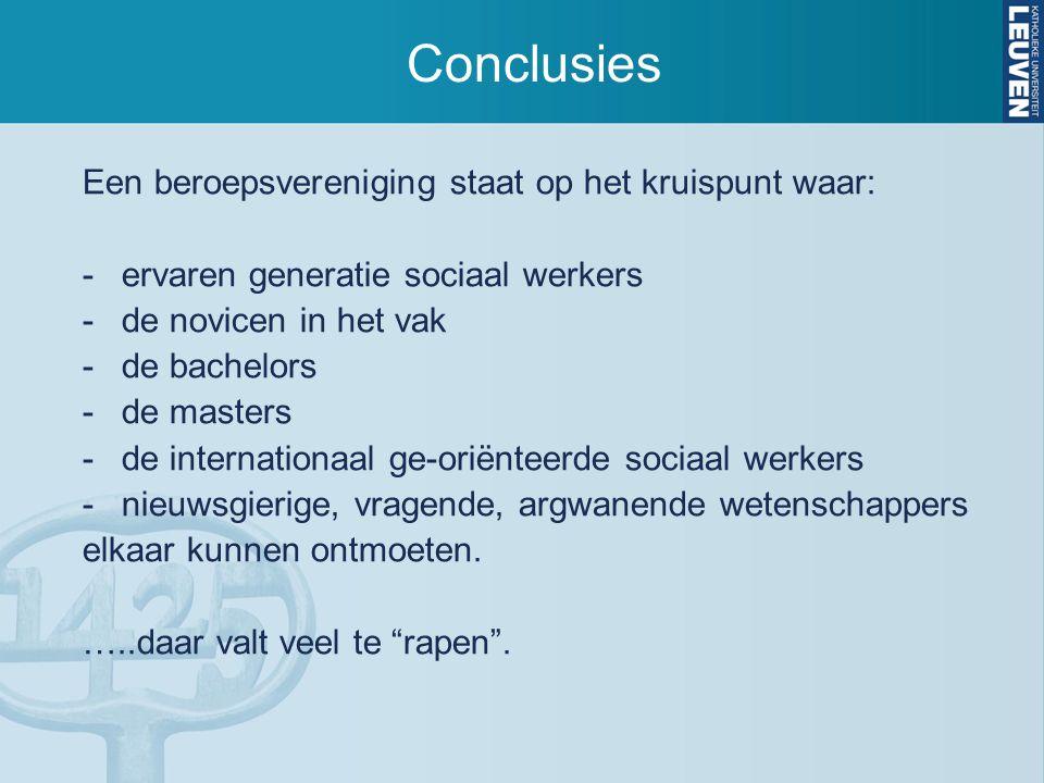 Conclusies Een beroepsvereniging staat op het kruispunt waar: -ervaren generatie sociaal werkers -de novicen in het vak -de bachelors -de masters -de