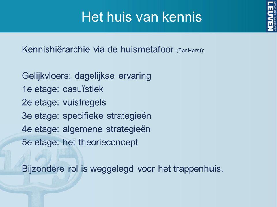 Het huis van kennis Kennishiërarchie via de huismetafoor (Ter Horst): Gelijkvloers: dagelijkse ervaring 1e etage: casuïstiek 2e etage: vuistregels 3e