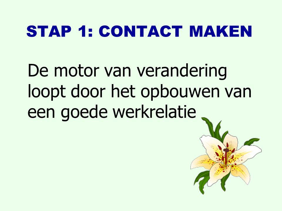 STAP 1: CONTACT MAKEN De motor van verandering loopt door het opbouwen van een goede werkrelatie