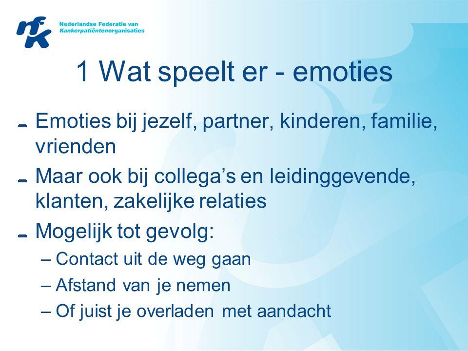 1 Wat speelt er - emoties Emoties bij jezelf, partner, kinderen, familie, vrienden Maar ook bij collega's en leidinggevende, klanten, zakelijke relati