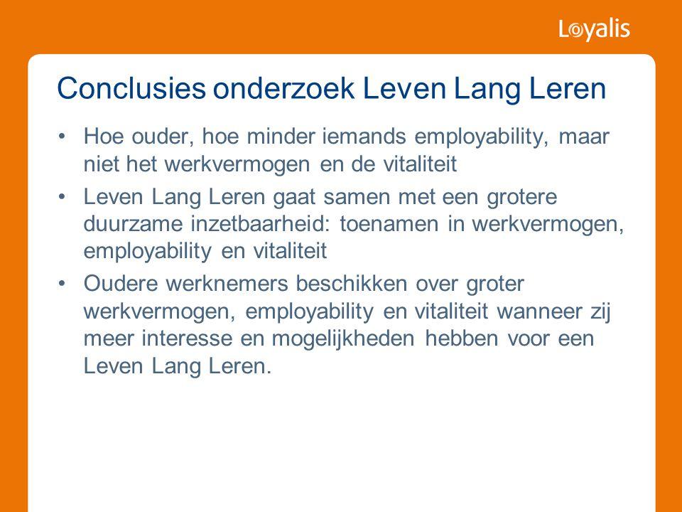 Conclusies onderzoek Leven Lang Leren Hoe ouder, hoe minder iemands employability, maar niet het werkvermogen en de vitaliteit Leven Lang Leren gaat s