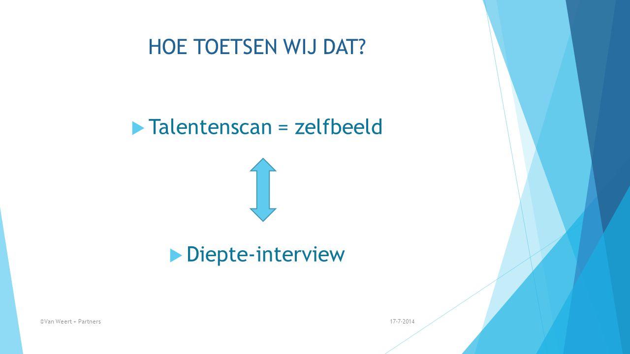HOE TOETSEN WIJ DAT?  Talentenscan = zelfbeeld  Diepte-interview 17-7-2014©Van Weert + Partners