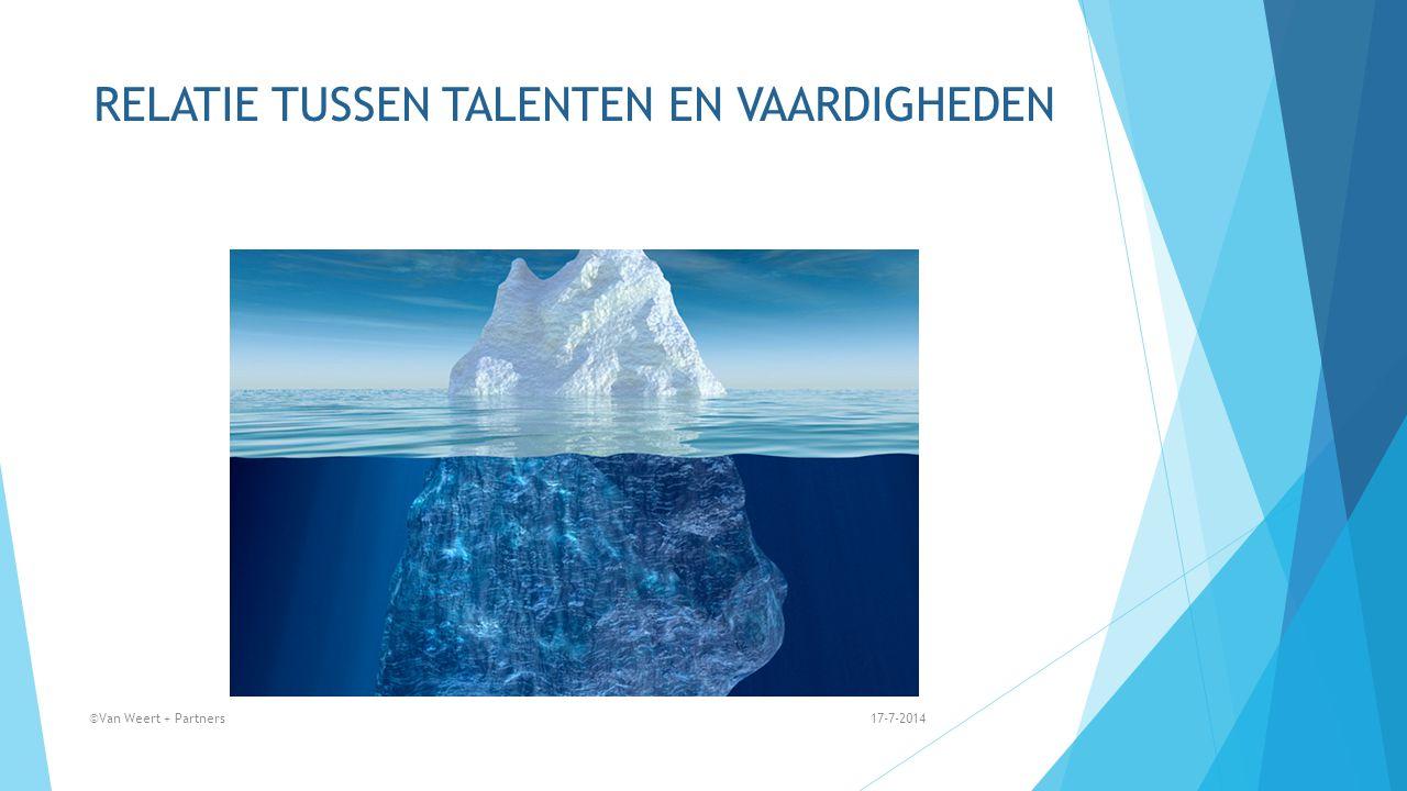 RELATIE TUSSEN TALENTEN EN VAARDIGHEDEN 17-7-2014©Van Weert + Partners