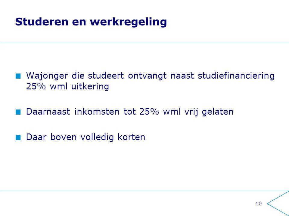 10 Studeren en werkregeling Wajonger die studeert ontvangt naast studiefinanciering 25% wml uitkering Daarnaast inkomsten tot 25% wml vrij gelaten Daa