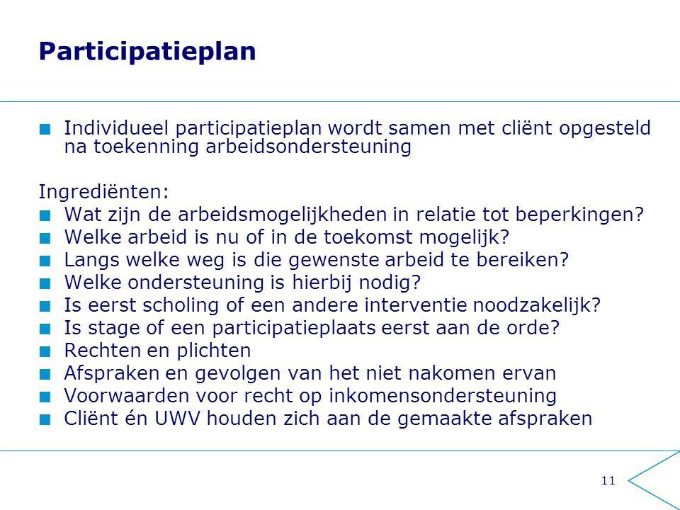 11 Participatieplan Individueel participatieplan wordt samen met cliënt opgesteld na toekenning arbeidsondersteuning Ingrediënten: Wat zijn de arbeidsmogelijkheden in relatie tot beperkingen.