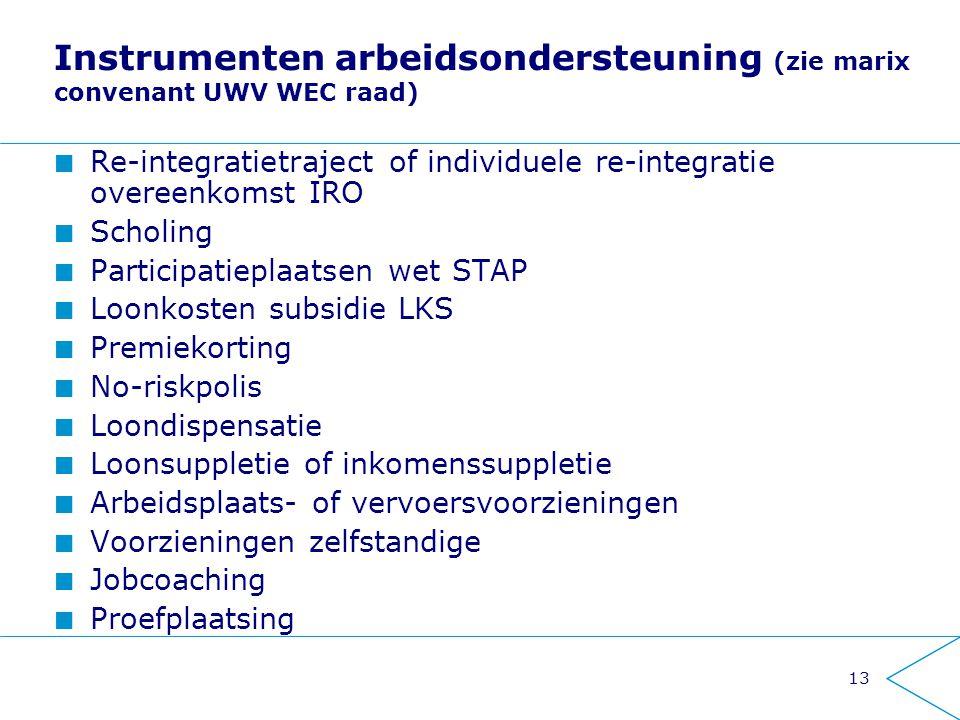 13 Instrumenten arbeidsondersteuning (zie marix convenant UWV WEC raad) Re-integratietraject of individuele re-integratie overeenkomst IRO Scholing Pa