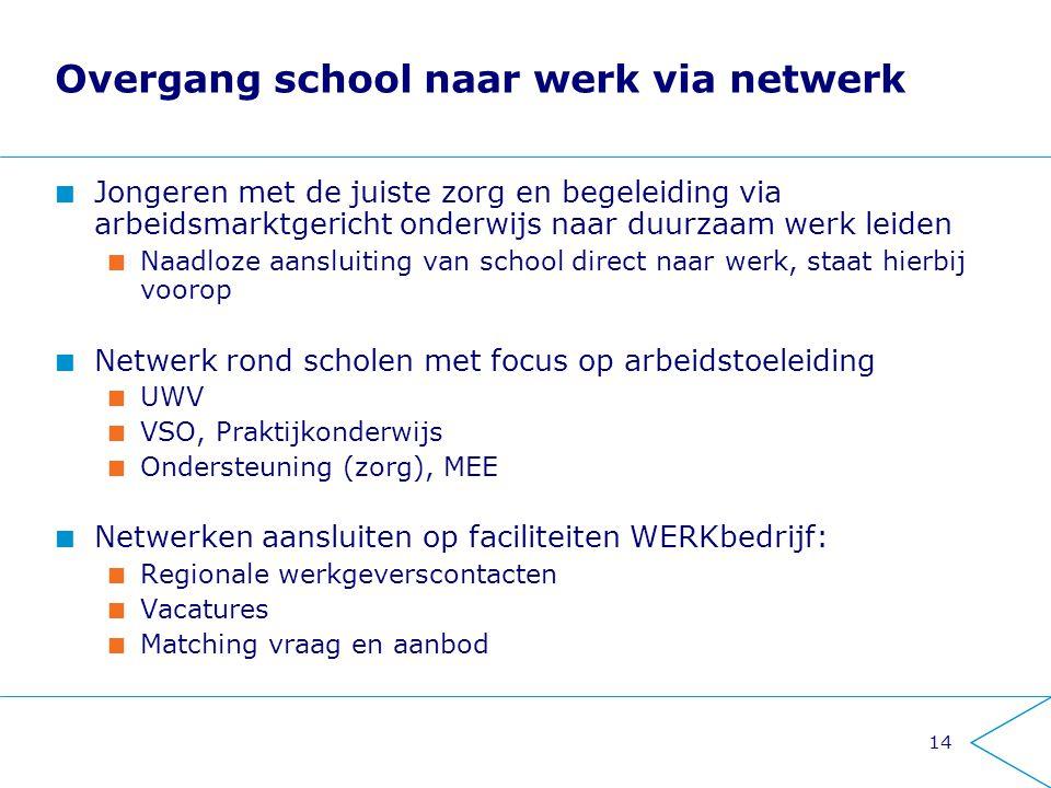 14 Overgang school naar werk via netwerk Jongeren met de juiste zorg en begeleiding via arbeidsmarktgericht onderwijs naar duurzaam werk leiden Naadlo