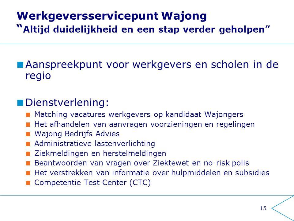 """15 Werkgeversservicepunt Wajong """" Altijd duidelijkheid en een stap verder geholpen"""" Aanspreekpunt voor werkgevers en scholen in de regio Dienstverleni"""