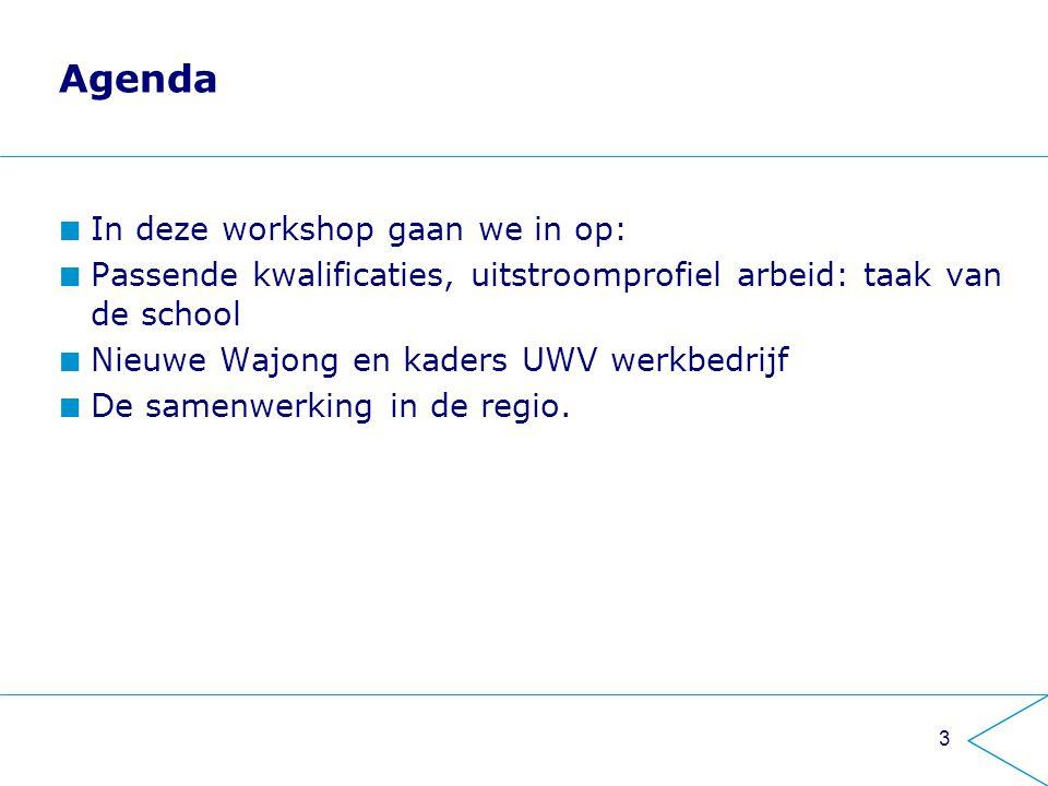 Agenda In deze workshop gaan we in op: Passende kwalificaties, uitstroomprofiel arbeid: taak van de school Nieuwe Wajong en kaders UWV werkbedrijf De samenwerking in de regio.