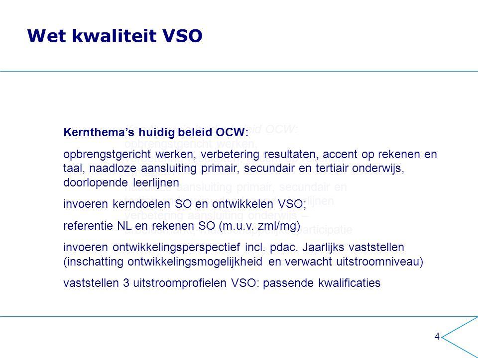 Wet kwaliteit VSO Kernthema's huidig beleid OCW: opbrengstgericht werken, verbetering resultaten, accent op rekenen en taal naadloze aansluiting prima