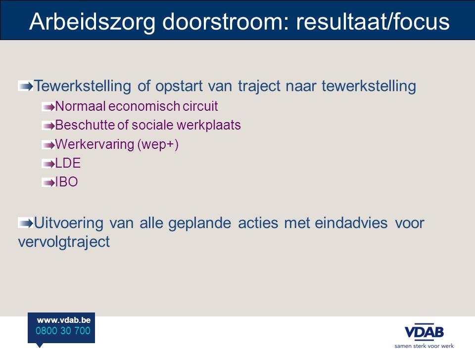 www.vdab.be 0800 30 700 Tewerkstelling of opstart van traject naar tewerkstelling Normaal economisch circuit Beschutte of sociale werkplaats Werkervar