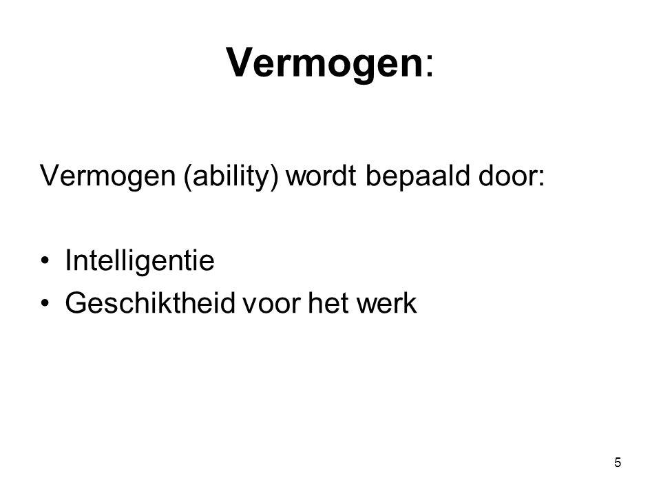 5 Vermogen: Vermogen (ability) wordt bepaald door: Intelligentie Geschiktheid voor het werk