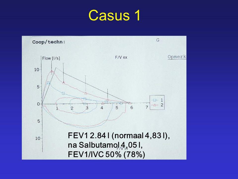 Casus 1 FEV1 2.84 l (normaal 4,83 l), na Salbutamol 4,05 l, FEV1/IVC 50% (78%)