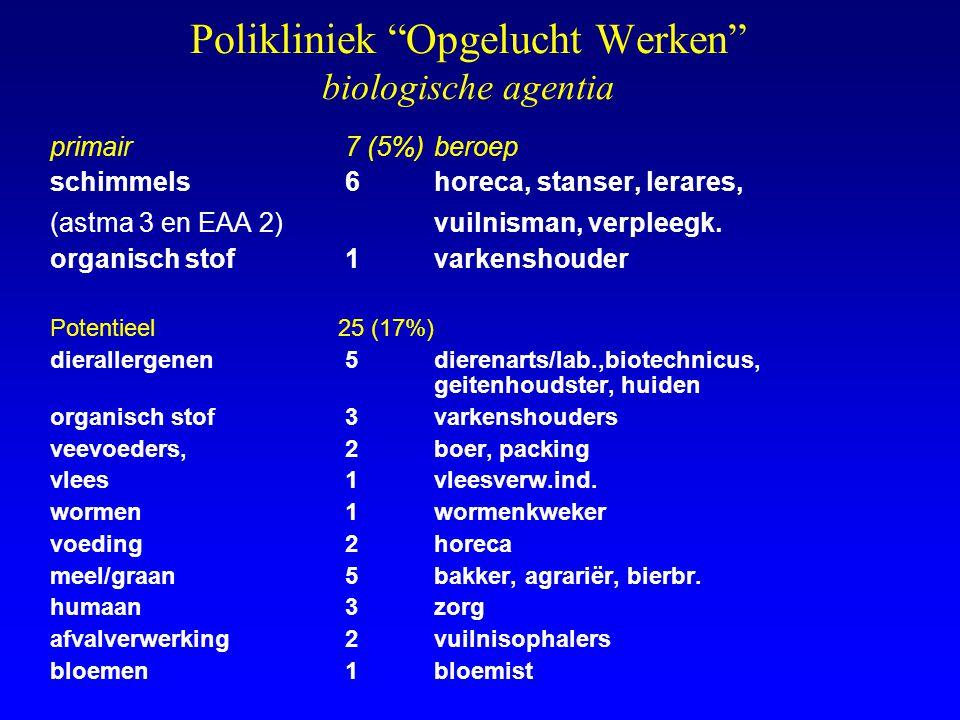 """Polikliniek """"Opgelucht Werken"""" biologische agentia primair 7 (5%)beroep schimmels 6horeca, stanser, lerares, (astma 3 en EAA 2) vuilnisman, verpleegk."""
