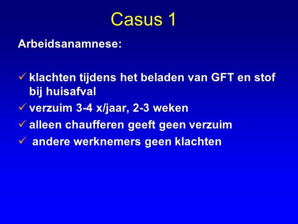 Casus 1 Wat is de diagnose.Is de behandeling optimaal Bestaat een relatie met het werk.