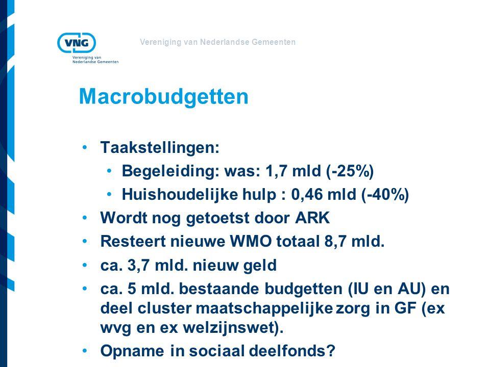 Vereniging van Nederlandse Gemeenten Macrobudgetten Taakstellingen: Begeleiding: was: 1,7 mld (-25%) Huishoudelijke hulp : 0,46 mld (-40%) Wordt nog getoetst door ARK Resteert nieuwe WMO totaal 8,7 mld.