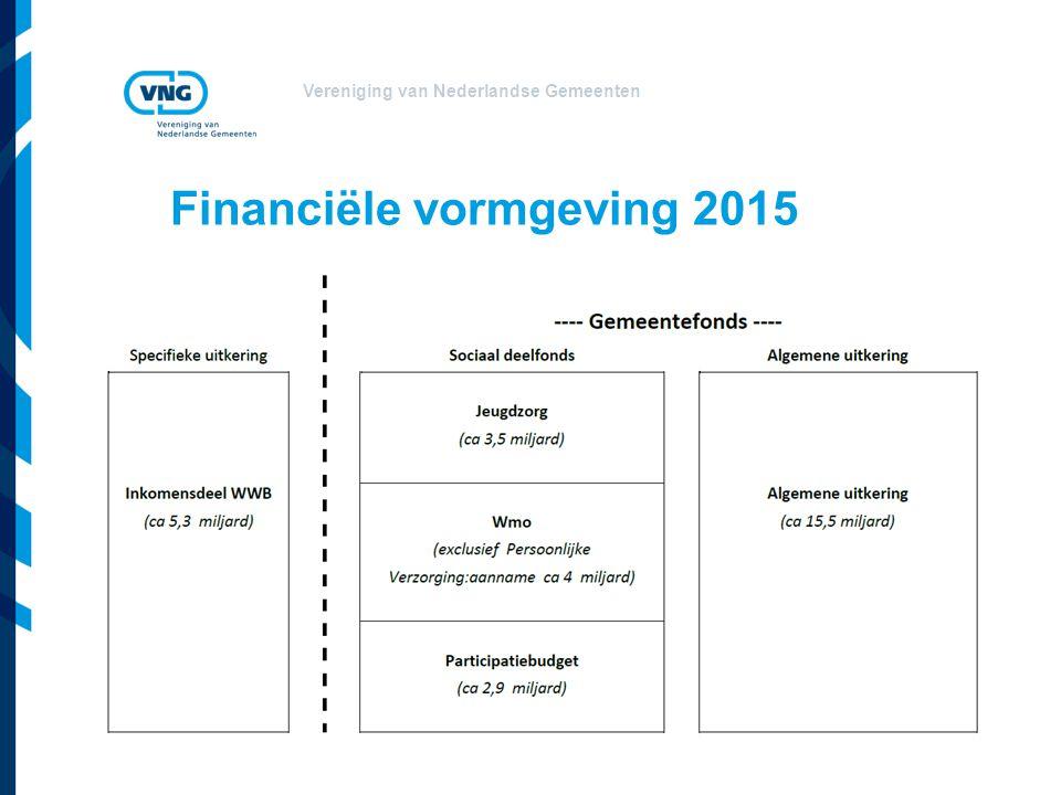 Vereniging van Nederlandse Gemeenten Financiële vormgeving 2015