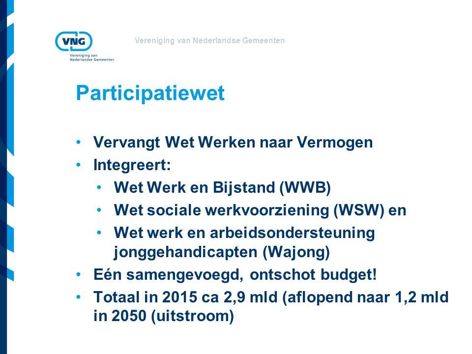 Vereniging van Nederlandse Gemeenten Participatiewet Vervangt Wet Werken naar Vermogen Integreert: Wet Werk en Bijstand (WWB) Wet sociale werkvoorziening (WSW) en Wet werk en arbeidsondersteuning jonggehandicapten (Wajong) Eén samengevoegd, ontschot budget.