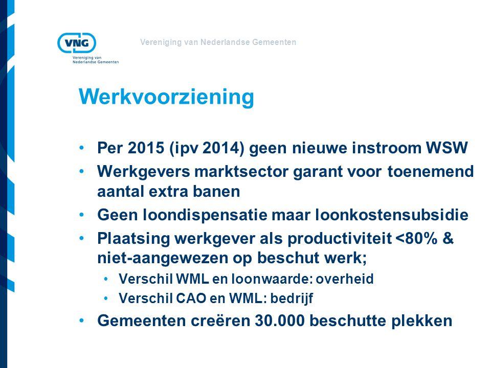 Vereniging van Nederlandse Gemeenten Werkvoorziening Per 2015 (ipv 2014) geen nieuwe instroom WSW Werkgevers marktsector garant voor toenemend aantal extra banen Geen loondispensatie maar loonkostensubsidie Plaatsing werkgever als productiviteit <80% & niet-aangewezen op beschut werk; Verschil WML en loonwaarde: overheid Verschil CAO en WML: bedrijf Gemeenten creëren 30.000 beschutte plekken