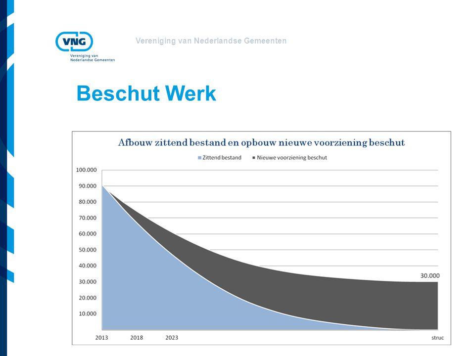 Vereniging van Nederlandse Gemeenten Beschut Werk