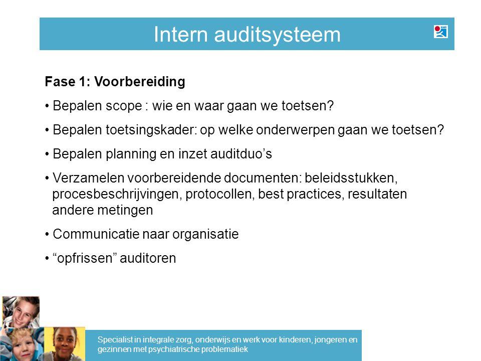 Intern auditsysteem Specialist in integrale zorg, onderwijs en werk voor kinderen, jongeren en gezinnen met psychiatrische problematiek Fase 1: Voorbe